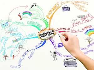 Biggest Mistakes – Looking for a short cut to the Project Management exams - Image of a mindmap