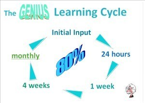 Set to forget. Diagram of learning cycle