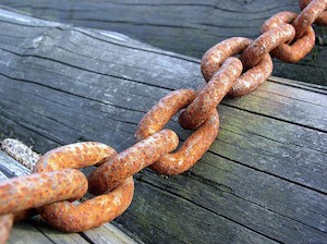 The Link Method - photo of chain